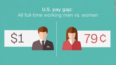 160411172430-us-gender-pay-gap-780x439.jpg